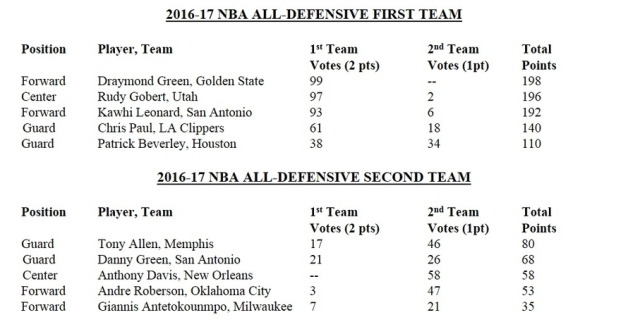 all-defensive-890x457